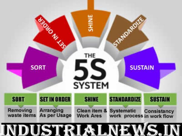 Visual management Through 5 'S'