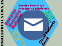 Email Market Revenue to hit $64.2 billion with a Healthy CAGR